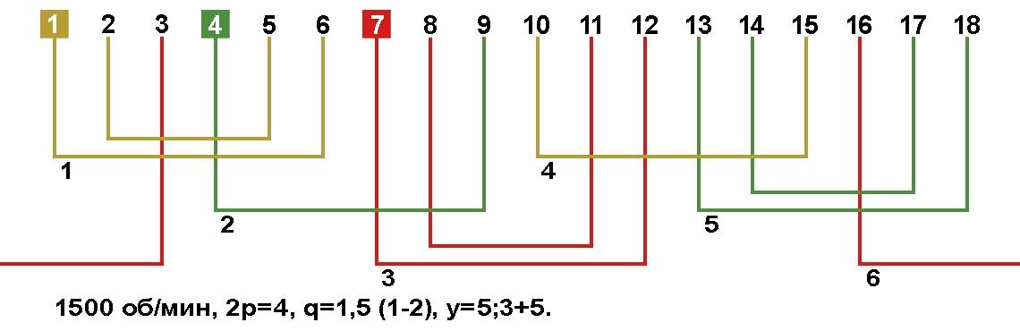 Схема соединения обмоток электродвигателя справочник 113
