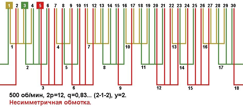 Схема соединения обмоток электродвигателя справочник 35