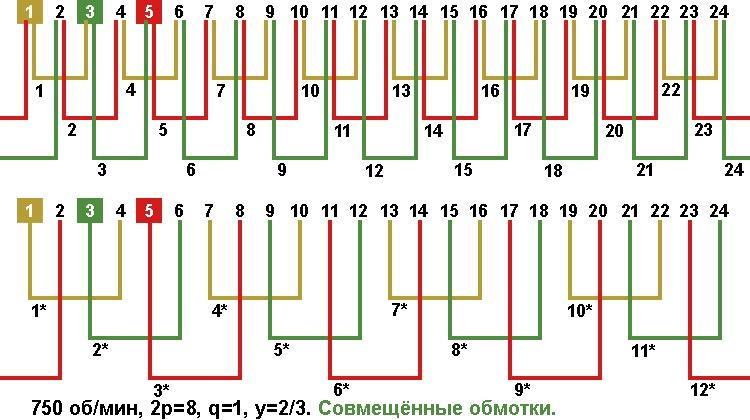 Схема соединения обмоток электродвигателя справочник 43