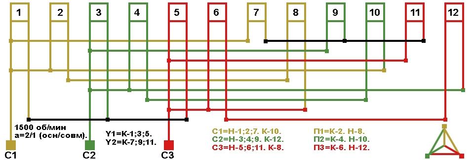 u0421u0445u0435u043cu0430 u0441u043eu0435u0434u0438u043du0435u043du0438u0439 u0441u043eu0432u043cu0435u0449u0451u043du043du043eu0439 u043eu0431u043cu043eu0442u043au0438 1500 u043eu0431/u043cu0438u043d, u043au043eu043bu0438u0447u0435u0441u0442u0432u043e u043fu0430u0440u0430u043bu043bu0435u043bu044cu043du044bu0445 u0432u0435u0442u0432u0435u0439 (u043eu0441u043du043eu0432u043du0430u044f/u0441u043eu0432u043cu0435u0449u0451u043du043du0430u044f): u0430=2/1.
