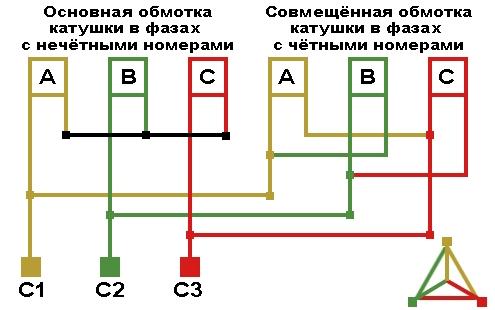 Совмещенная обмотка славянка схема